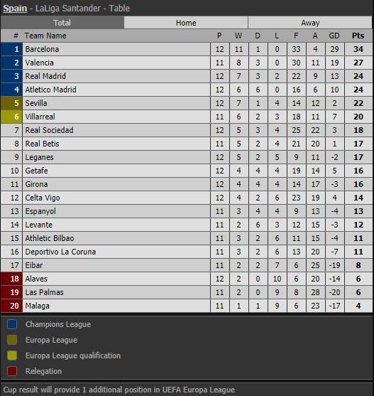 Derby thành Madrid nhạt nhòa, bạo lực và penalty... hụt - ảnh 7