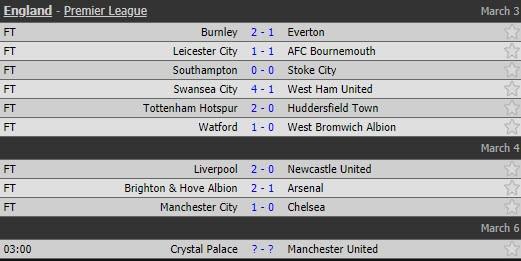 Chelsea rời xa top 4, Premier League phủ phục Man City - ảnh 7