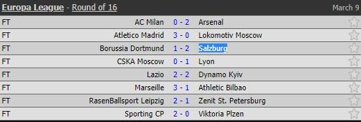 Arsenal đả bại AC Milan, Dortmund thua sốc - ảnh 5