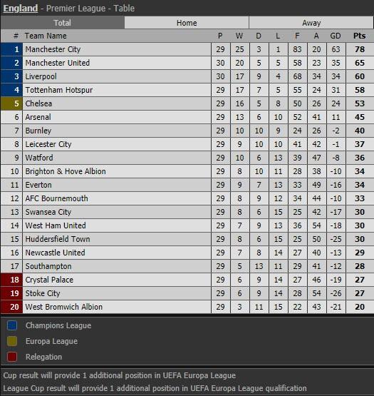 Mourinho quá cao tay tung Rashford, MU hạ gục Liverpool - ảnh 9
