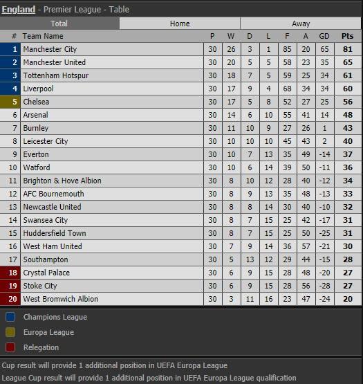 Man City vô địch ngay trước mặt cầu thủ MU - ảnh 6
