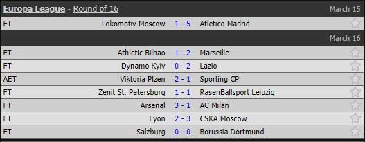 Atletico, Arsenal 'hủy diệt' đối thủ, Dortmund bị loại - ảnh 5