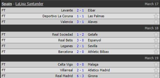 Messi lại tỏa sáng, Barcelona băng băng về đích - ảnh 5