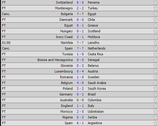 Tây Ban Nha vùi dập Argentina với tỉ số không tưởng - ảnh 7