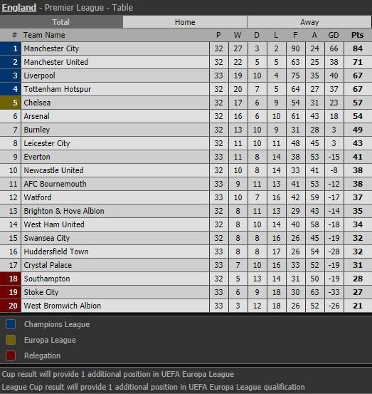 Chelsea mất điểm, bị Arsenal áp sát vì cựu sao MU - ảnh 8