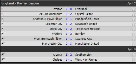 Chelsea mất điểm, bị Arsenal áp sát vì cựu sao MU - ảnh 7
