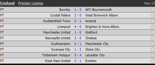 Man. City phá vô số kỷ lục Premier League của Chelsea thế nào? - ảnh 4
