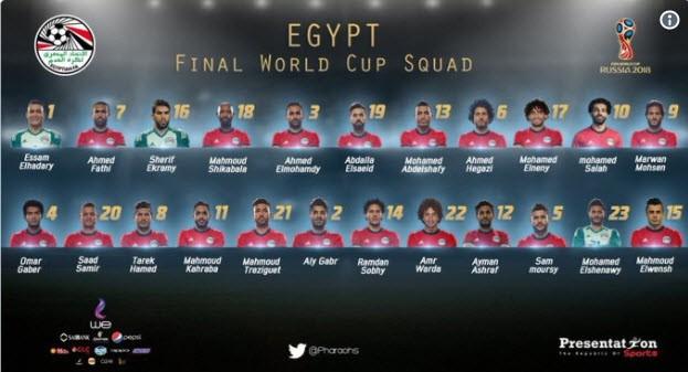 Nhận định bảng A World Cup 2018: Salah và ẩn số Ai Cập - ảnh 3