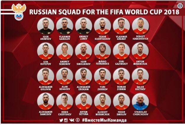 Nhận định bảng A World Cup 2018: Salah và ẩn số Ai Cập - ảnh 2