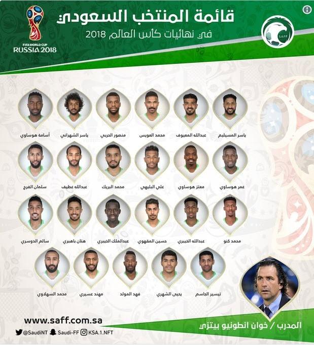 Nhận định bảng A World Cup 2018: Salah và ẩn số Ai Cập - ảnh 4