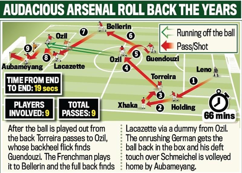 Arsenal thắng 7 trận liền nhờ phong độ chói sáng của Ozil - ảnh 4