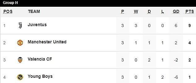 Real thắng khó, MU thua đau Juventus ngay tại Old Trafford - ảnh 6