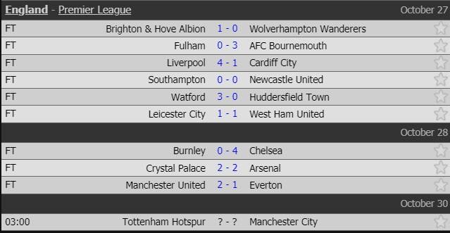 Thắng khó Everton, MU vào... top 8 Premier League - ảnh 11