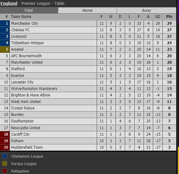 Morata tỏa sáng, Chelsea vượt mặt Liverpool - ảnh 7