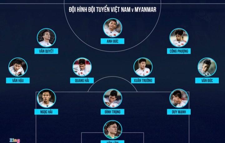 Bất lực tìm bàn thắng, Việt Nam chia điểm Myanmar - ảnh 29