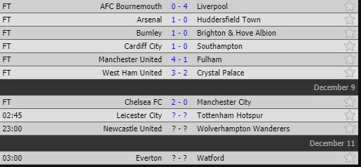 Thua trận đầu tiên trước Chelsea, Man. City mất luôn ngôi đầu - ảnh 6