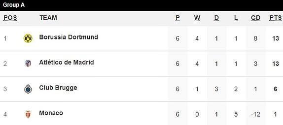 Tottenham vượt cửa hẹp, ngoạn mục giành vé của Inter Milan - ảnh 7