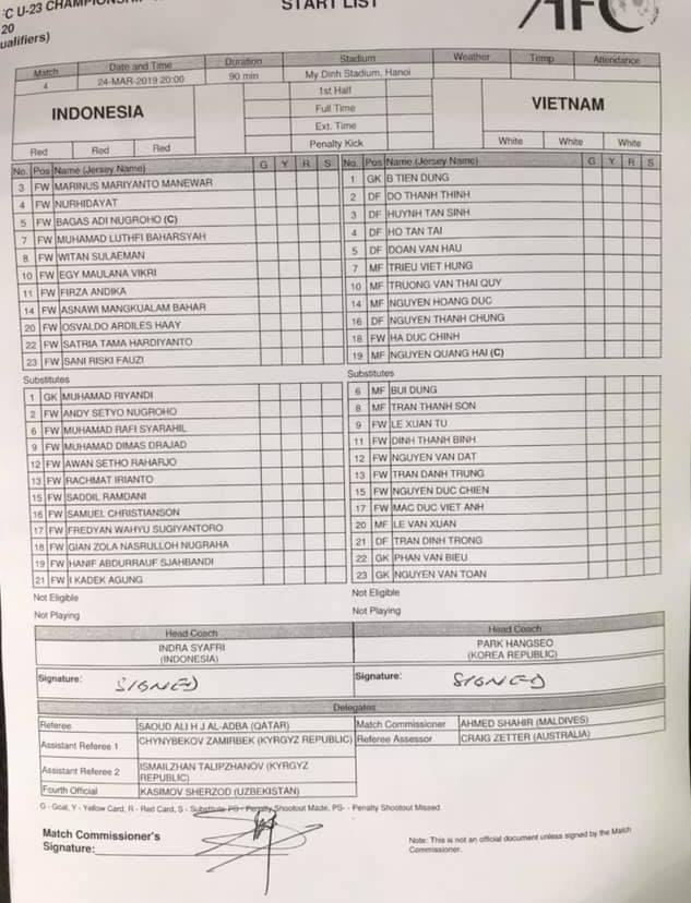 Người hùng Việt Hưng giúp U23 VN hạ U23 Indonesia phút bù giờ - ảnh 32