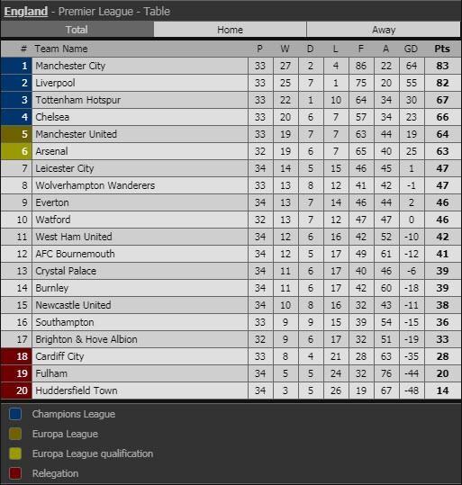 Sterling rực sáng, Man City vượt Liverpool đòi lại ngôi đầu - ảnh 7