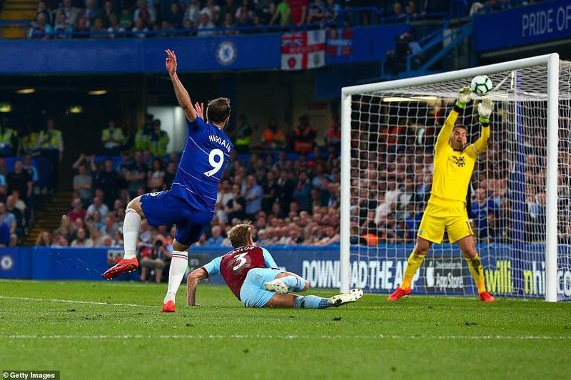Bị Burnley 'níu chân', Chelsea bỏ lỡ cơ hội vàng - ảnh 3