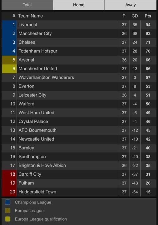 Hòa bạc nhược đội cuối bảng, MU tan mộng Top 4 Premier League - ảnh 6