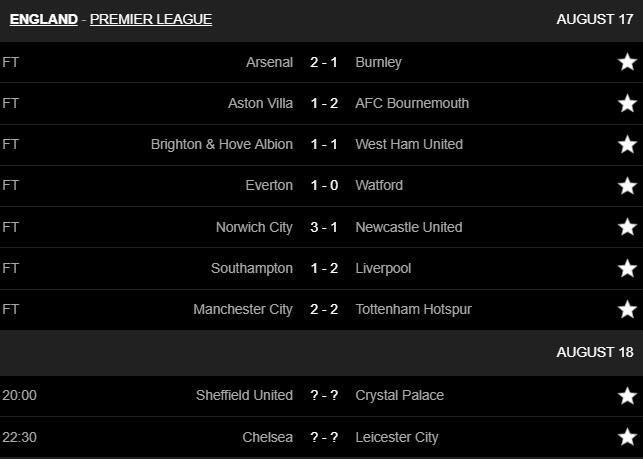 Phung phí cơ hội, Man City bị Tottenham cầm hòa siêu kịch tính - ảnh 5