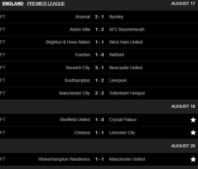 Pogba hỏng 11m, MU lỡ cơ hội lên ngôi đầu Premier League - ảnh 8