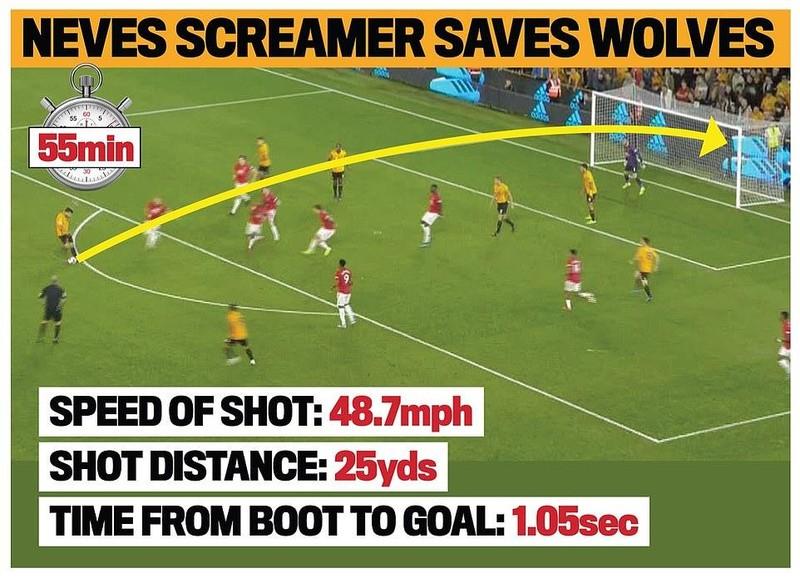 Pogba hỏng 11m, MU lỡ cơ hội lên ngôi đầu Premier League - ảnh 5