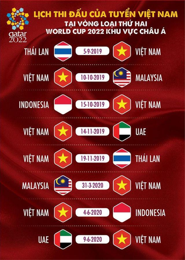 Bất ngờ lịch thi đấu vòng loại World Cup 2022 ủng hộ Việt Nam - ảnh 2