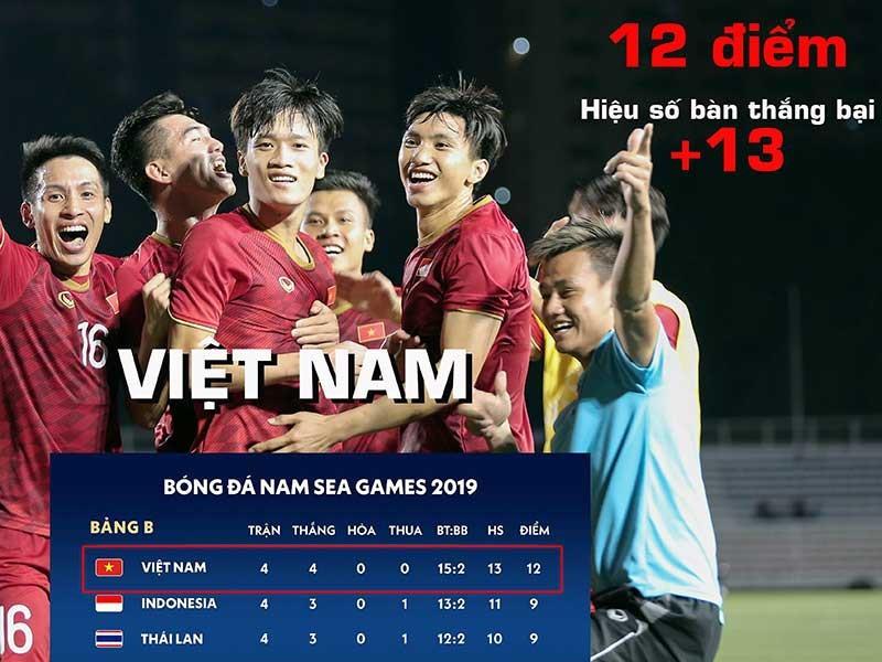 Tiến Linh lập cú đúp, U-22 Việt Nam bay vào bán kết SEA Games - ảnh 33