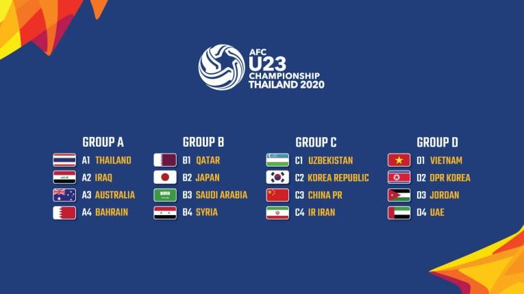 AFC bình luận gì về danh sách dự VCK U-23 châu Á của Việt Nam? - ảnh 3