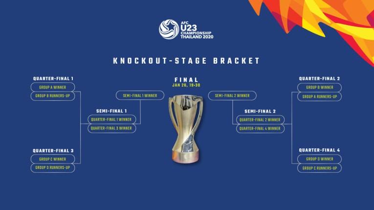AFC phân tích gì về cuộc đối đầu giữa U23 Việt Nam và U23 UAE? - ảnh 2