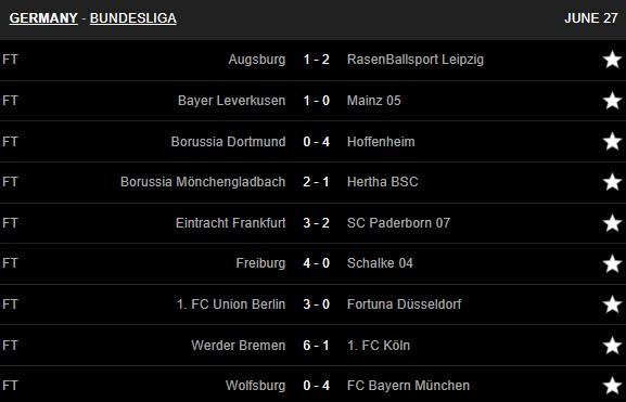 Bundesliga hạ màn trong kịch tính - ảnh 4