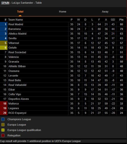 Thắng nhọc Valladolid, Barcelona níu hi vọng vô địch La Liga - ảnh 5