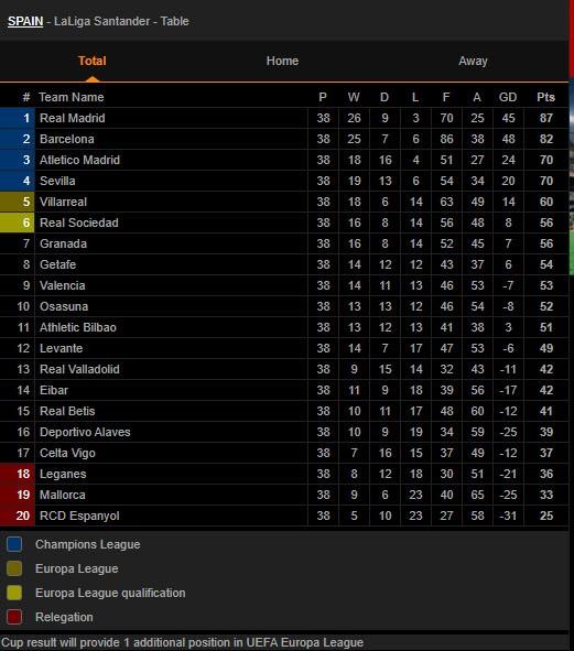 Lạ lùng CLB thành Madrid mất suất dự cúp châu Âu vì VAR - ảnh 3