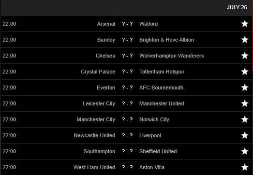 Khó lường cuộc đua dự cúp châu Âu của 5 CLB Premier League - ảnh 3