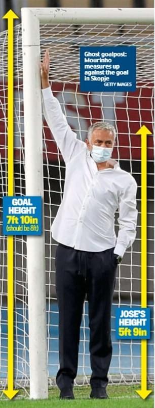 Hành động lạ trước khung thành của Mourinho ở Europa League - ảnh 5