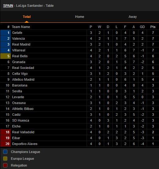 Real Madrid thắng khó Real Valladolid nhờ siêu dự bị - ảnh 5