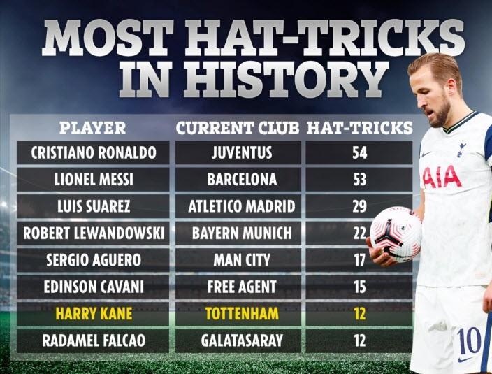 Ronaldo và Messi so tài quyết liệt trong cuộc đua hat-trick - ảnh 1