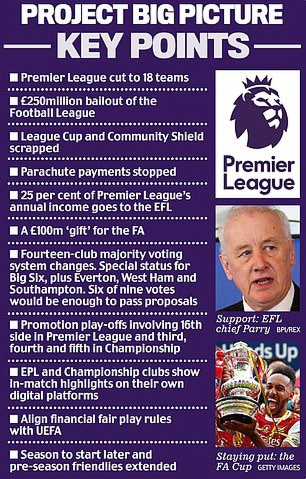 Big 6 nổi loạn thâu tóm quyền lực, Premier League nổi giận - ảnh 5