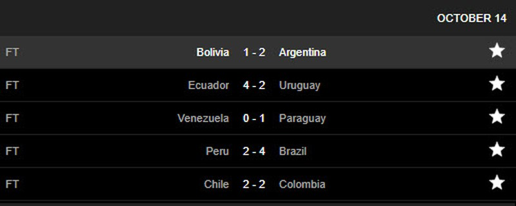 Neymar ranh ma kiếm 11m lập hat-trick, Brazil thắng ngược Peru - ảnh 8