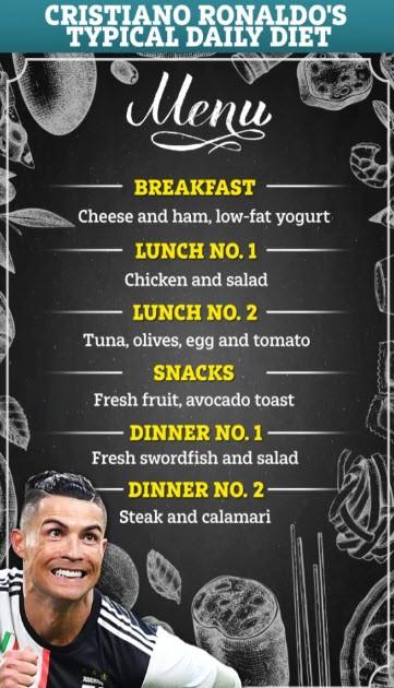 Ronaldo chỉ cách ăn sạch sống khỏe phòng tránh COVID-19 - ảnh 2