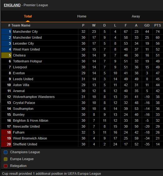 Địa chấn ở Etihad, Man City thua sốc 10 người của Leeds - ảnh 7