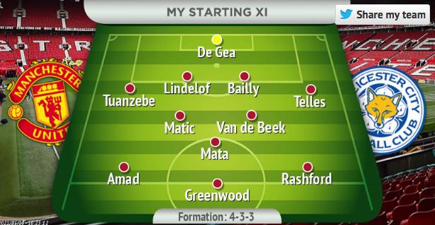 Đội hình MU đấu với Leicester City và Liverpool - ảnh 2