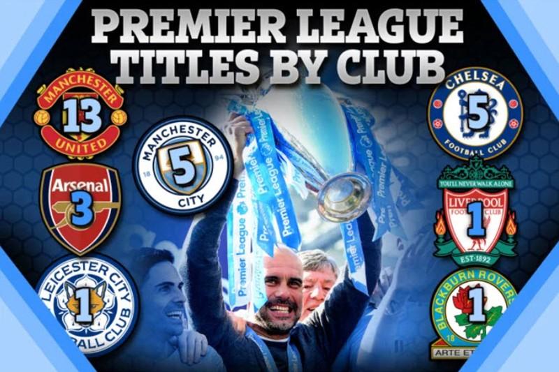 Pep Guardiola giúp Man City thống trị Premier League thế nào? - ảnh 7