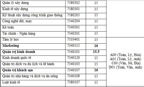 ĐH Nguyễn Tất Thành nhận hồ sơ xét tuyển từ 15 điểm - ảnh 4
