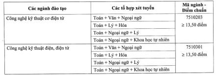 ĐH Hùng Vương, Gia Định, Công nghệ Sài Gòn công bố điểm chuẩn - ảnh 4