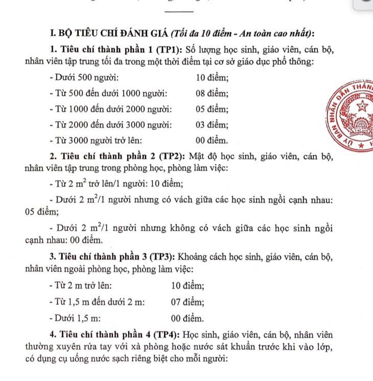 Nóng: TP.HCM ban hành Bộ tiêu chí đánh giá an toàn trường học  - ảnh 1