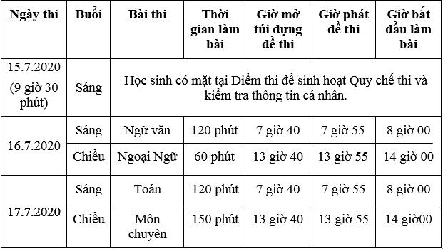 TP.HCM công bố 1.645 chỉ tiêu lớp 10 chuyên - ảnh 2