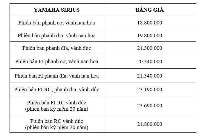 Yamaha Sirius giảm giá khủng cạnh tranh cùng Honda Wave RSX - ảnh 2